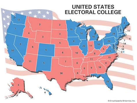 Why was the Electoral College Created? - History