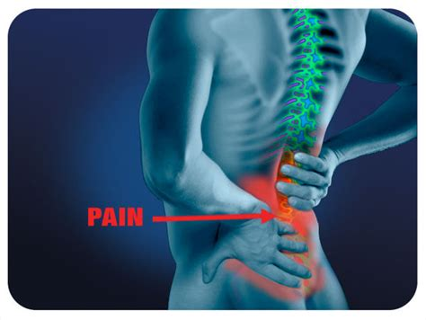 Low Back Pain Causes More Global Disability than Any Other