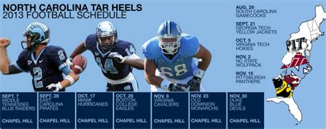 UNC Not Ready to Concede Our State - Tar Heel Blog