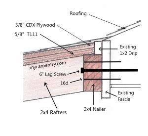 Connecting Deck Roof To House | TcWorks