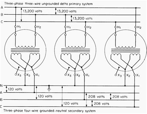 Network distribution transformers serving grid and spot